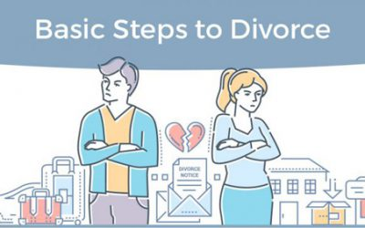 The Basic Steps to Divorce